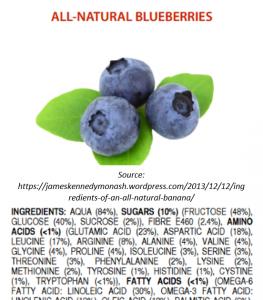 blueberries in ingredient declaration