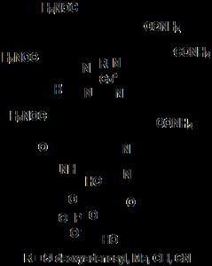 Vitamin B12, source wikipedia